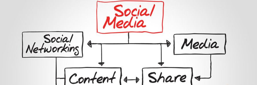 So what's new in SEO and social media?